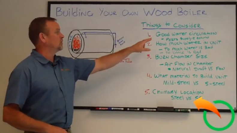 Wood Boiler Water Circulation System